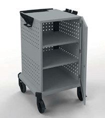 Cabinet cart 2